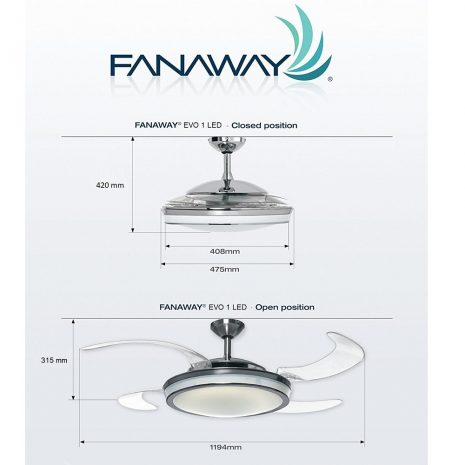 FANAWAY_EVO_1_LED